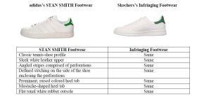 adidas v. Sketchers Elements